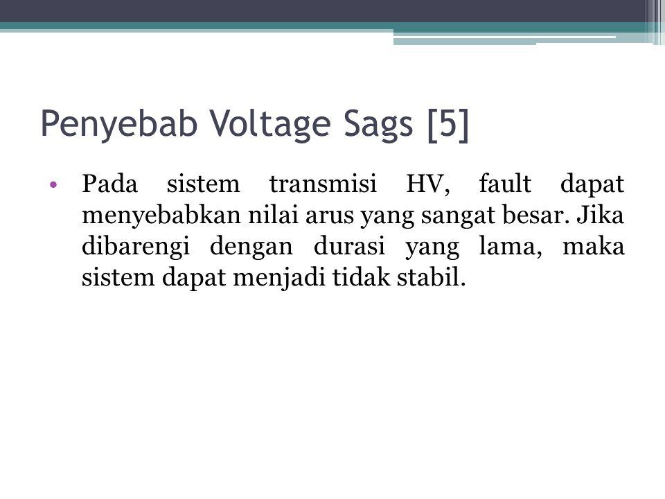 Penyebab Voltage Sags [5]